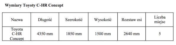 Tabela C HR wymiary